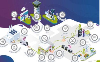 La logística post COVID-19: modernización en tiempo récord