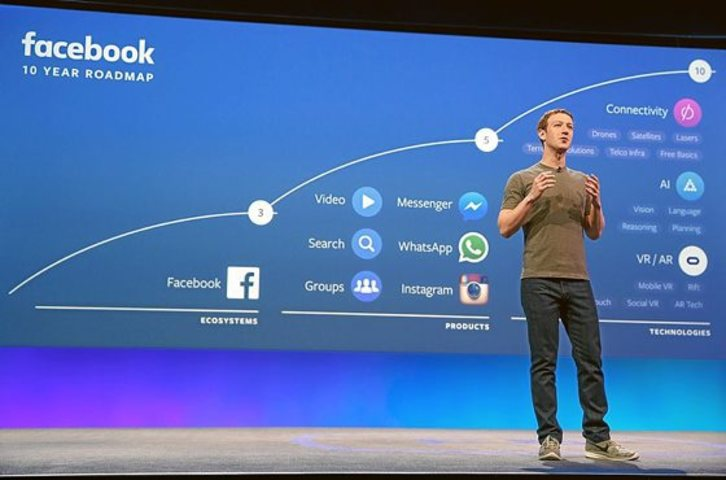 Facebook o Amazon: así han comprado su absolutismo en las redes sociales