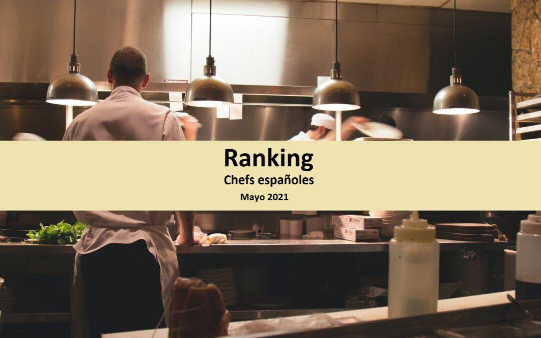 Ranking  Chefs Españoles 2021